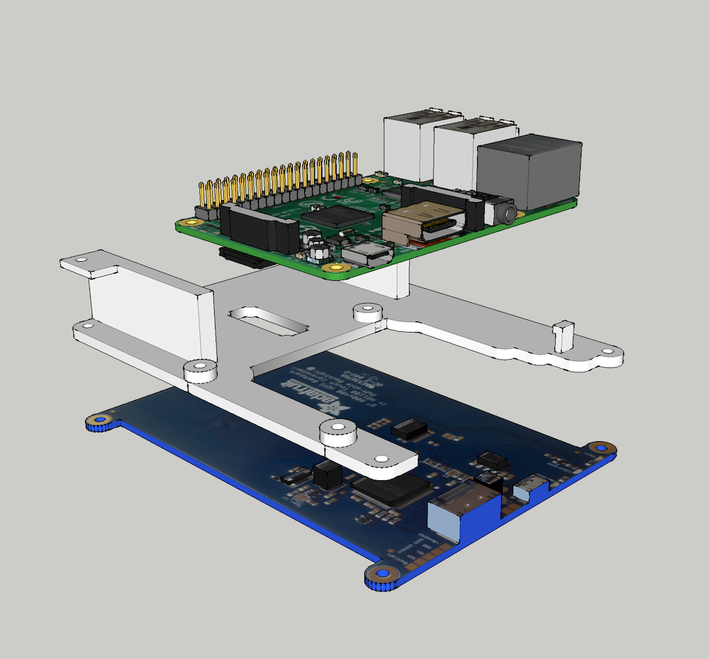 Raspberry Pi Indoor Positioning System